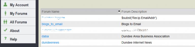 forum names