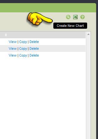create new chart